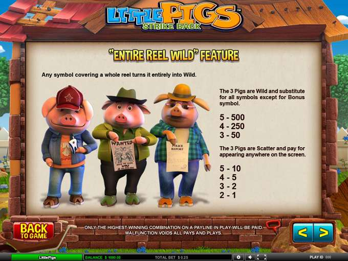 Game Review Little Pigs