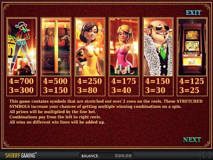 Game Review Las Vegas Fever