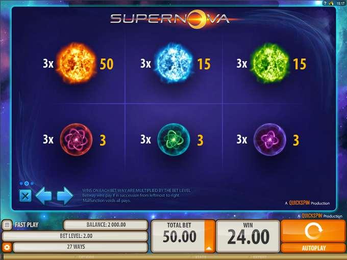 Game Review Supernova