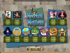Game Review Meerkat Mayhem