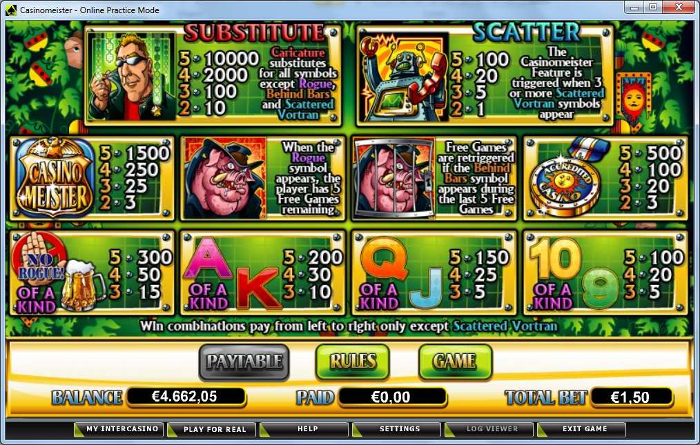 Game Review Casinomeister