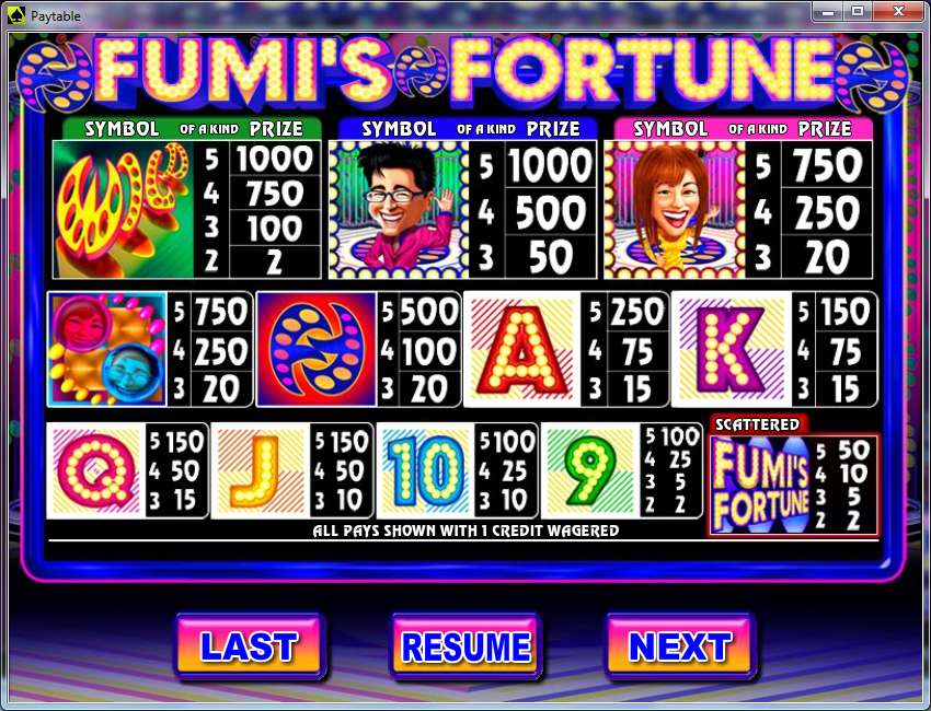 Game Review Fumi's Fortune