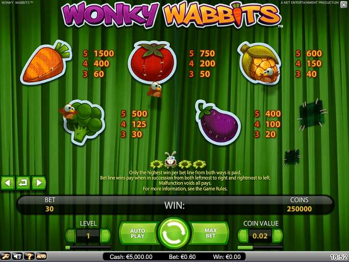 Game Review Wonky Wabbits