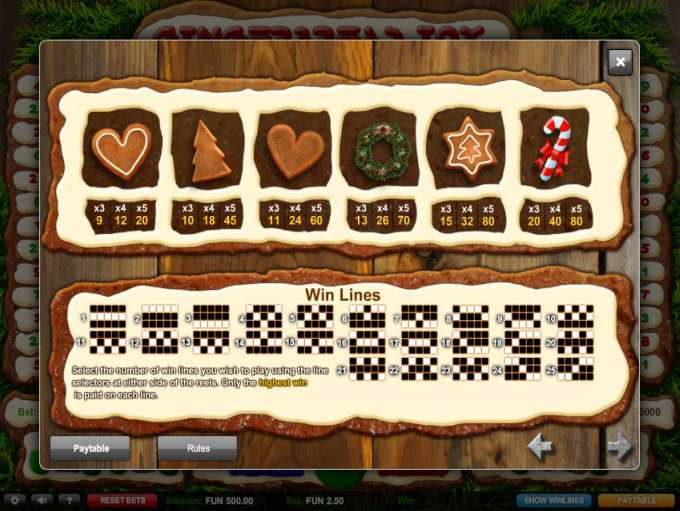 Game Review Gingerbread Joy