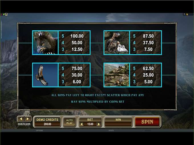 Game Review Untamed - Crowned Eagle