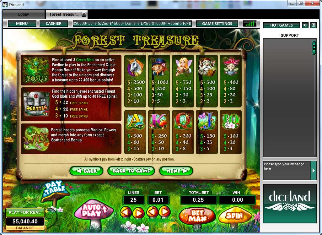 Game Review Forest Treasure