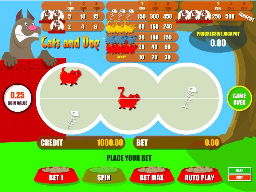 Game Review Cats & Dog