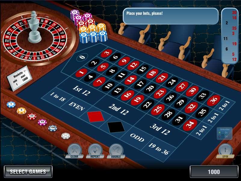 Інтернет-казино + гроші