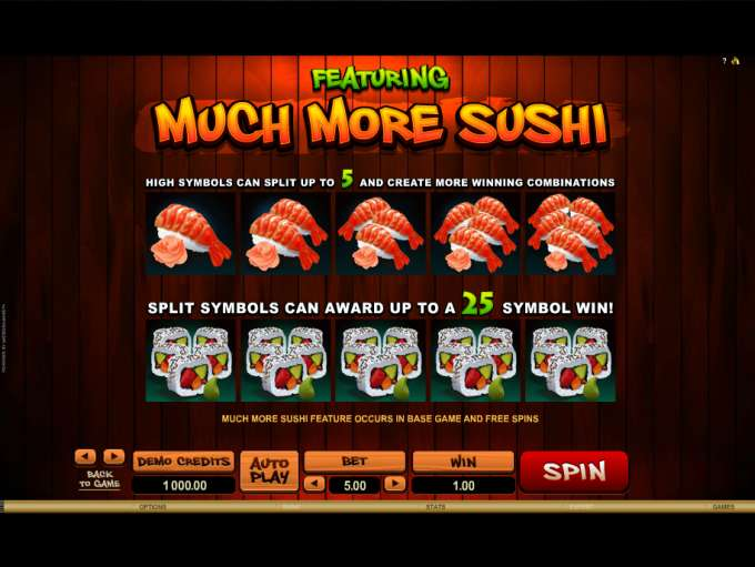 Game Review So Much Sushi
