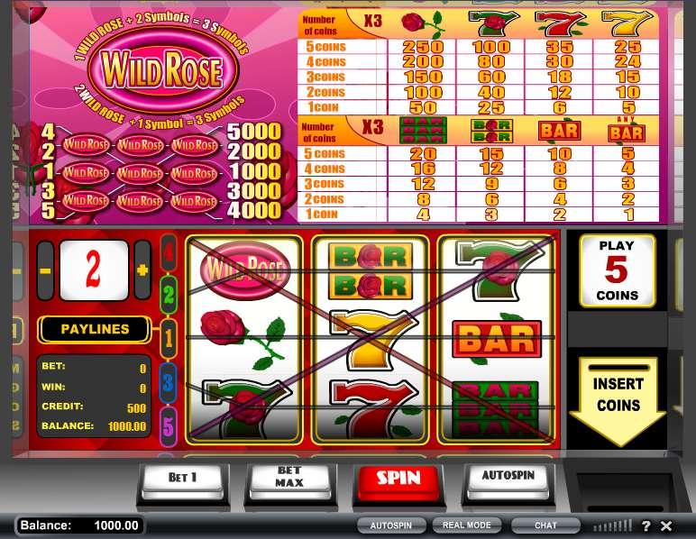 New wild rose casino parker arizona hotel casino