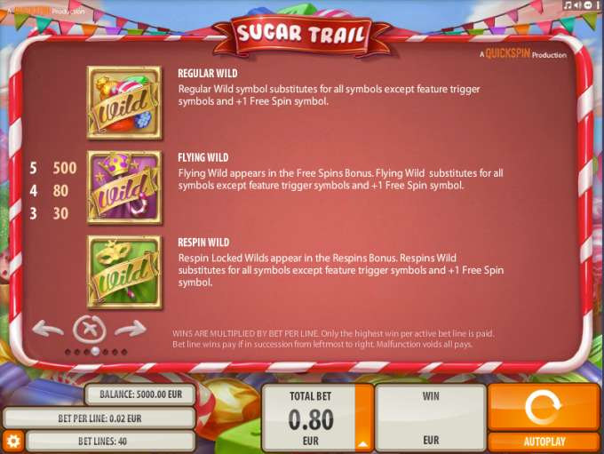 Game Review Sugartrail