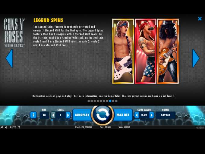 Game Review Guns n' Roses