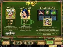 Game Review Hugo