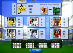 Game Review Top Trumps - World Cup Stars