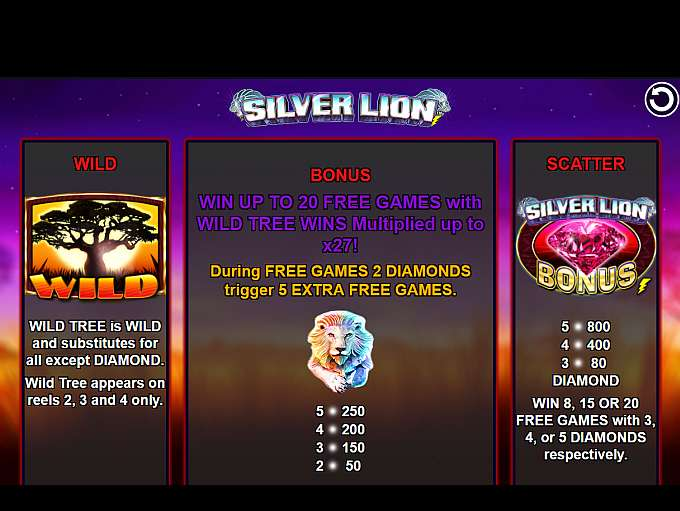 Game Review Silver Lion