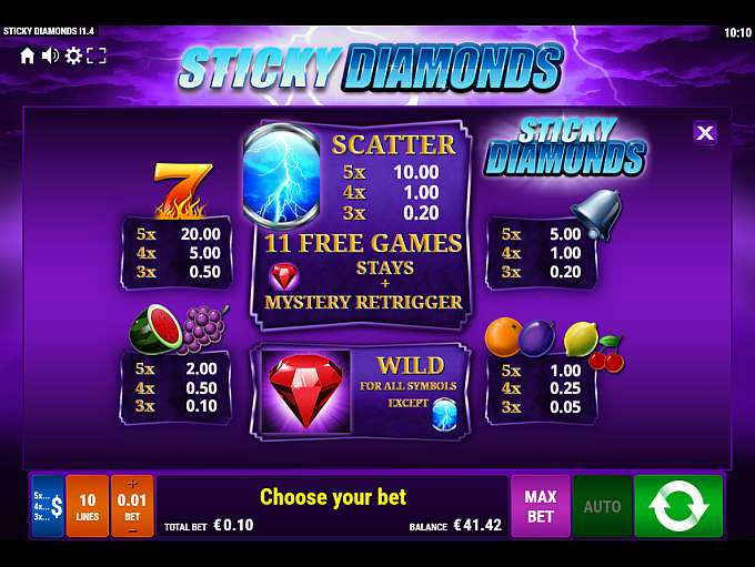 Sticky Slots Casino Review – Expert Ratings and User Reviews