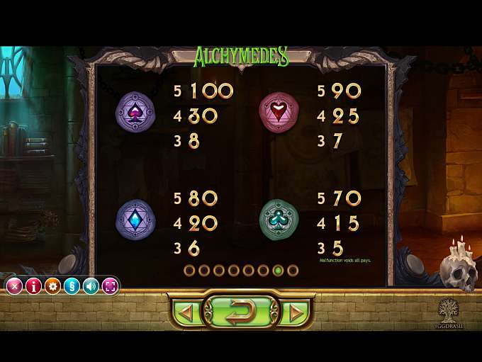 Alchymedes Slots - Review & Play this Online Casino Game