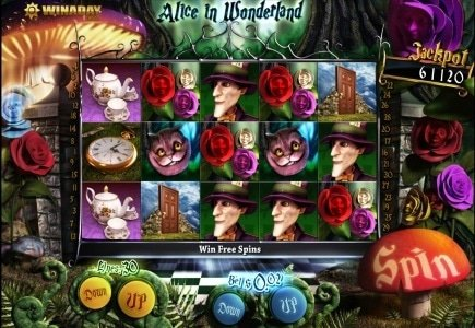 New Video Slot 'Alice in Wonderland' presented by WinADay