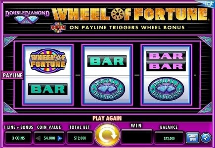 IGT Introduces Wheel of Fortune to its Social Casino
