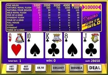 Slotland Introduces its 4th Video Poker Title with Deuces & Joker Wild