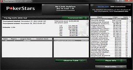 LCB's Zuga Wins $21,998 in Poker Stars Tourney